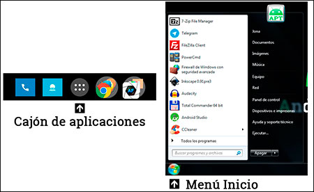 acceso a apps